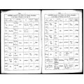 Birmingham St. Martin's Parish Registers - Single Copies of original Register pages