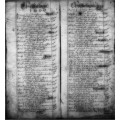 Oldswinford PRs 1602-1692 - Original Parish Register images (Download)