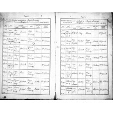 Record Office Searches - Copies of Parish Register entries