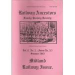 Midland Railway Issue - Used